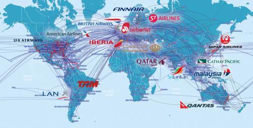 ワンワールドネットワーク図