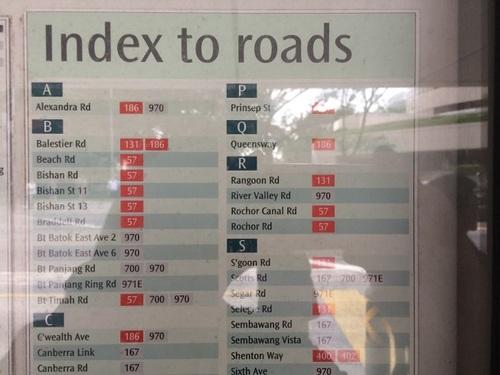 通り別バス番号