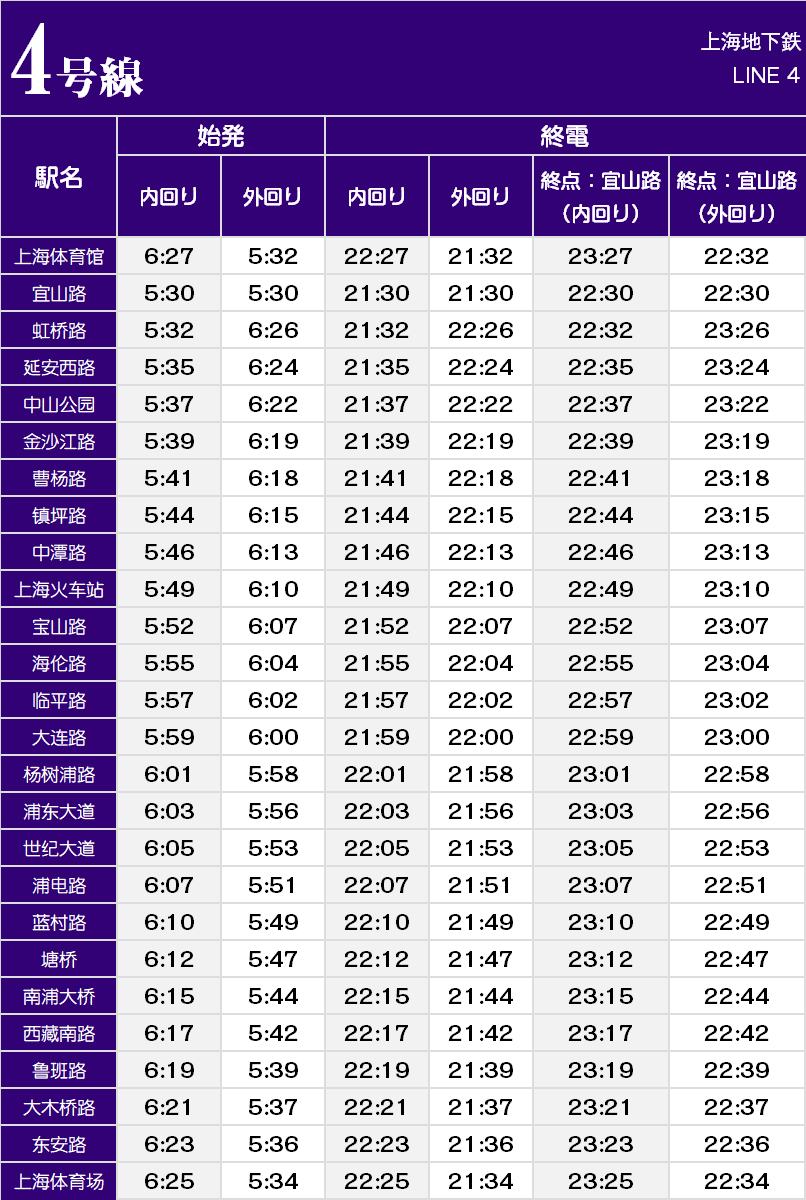 上海地下鉄4号線